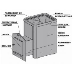 Печь для парной Новаслав Классик ПКС-02Ч С2, до 18м.куб.