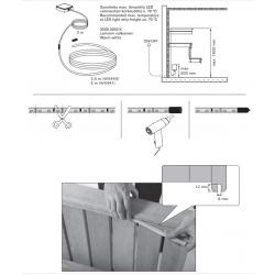 Cветодиодная лента для бани Harvia WX 441